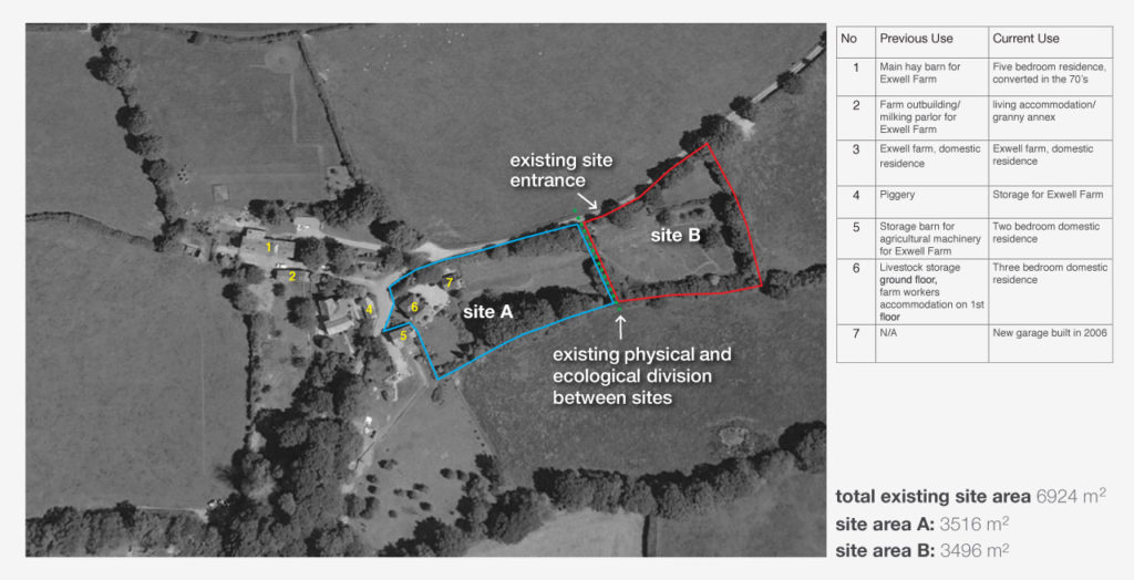 Nimbus Site Context and Local Distinctiveness